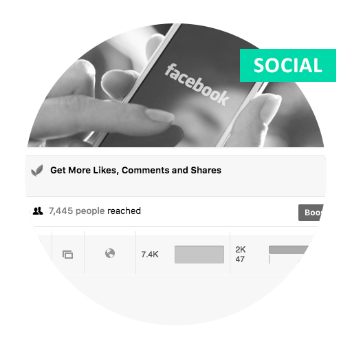 Facebook social marketing posts